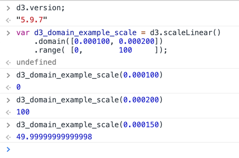 D3 Domain Example One Middle Value