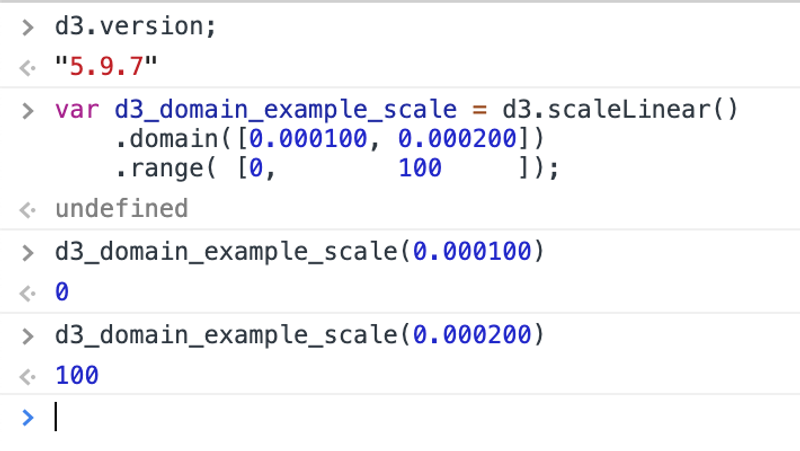 D3 Domain Example One Right Most Value